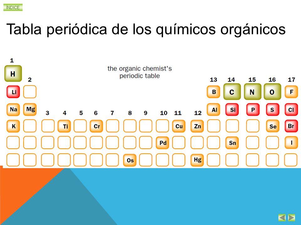 Qumica orgnica nela lamos colegio alcaste ppt descargar 21 tabla peridica de los qumicos orgnicos urtaz Choice Image