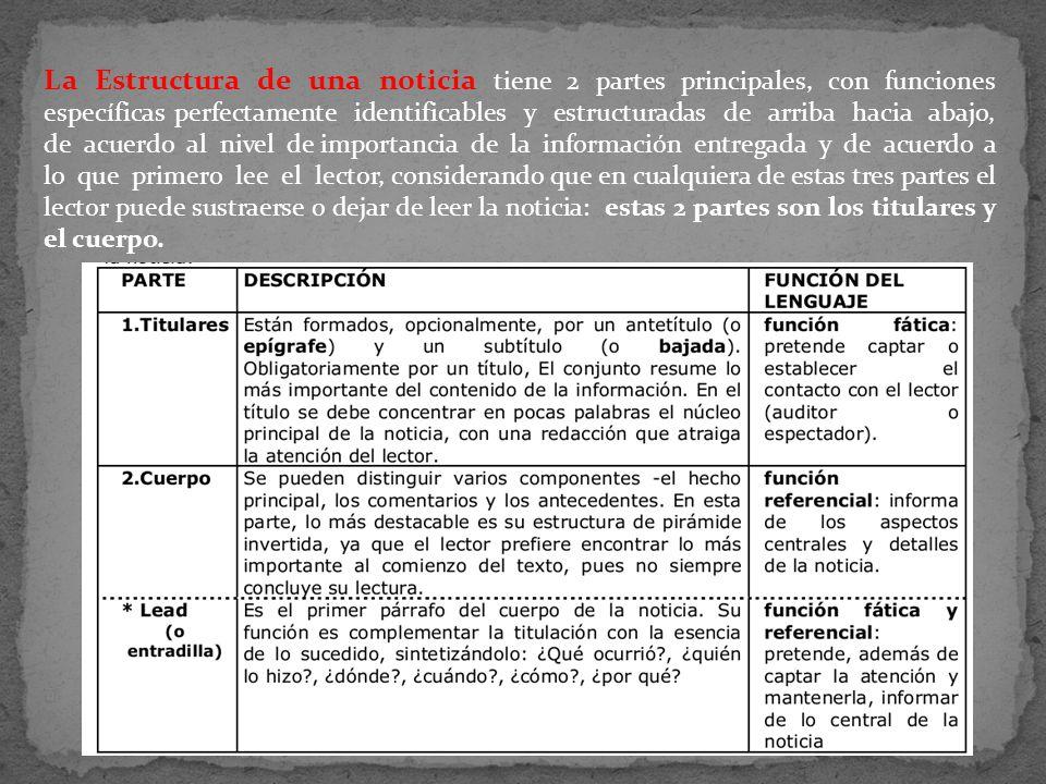 La Prensa Escrita Y Los Géneros Periodisticos Ppt Video