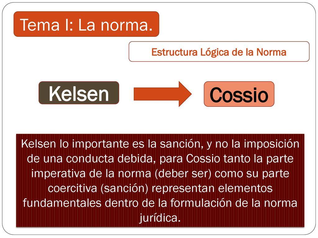 Unidad I Teoría De La Norma Y Concepción Del Derecho En Las