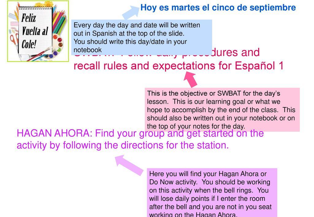 Que significa dating en espanol