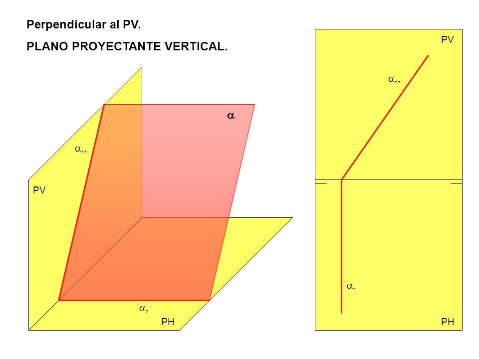 a,, a,, a, a, Perpendicular al PV. PLANO PROYECTANTE VERTICAL. a PV PV