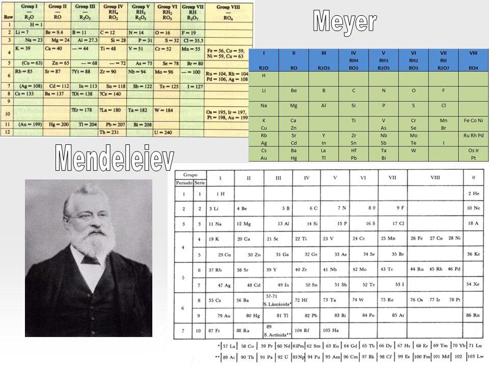 La tabla peridica propiedades peridicas ppt video online descargar 5 meyer mendeleiev urtaz Images