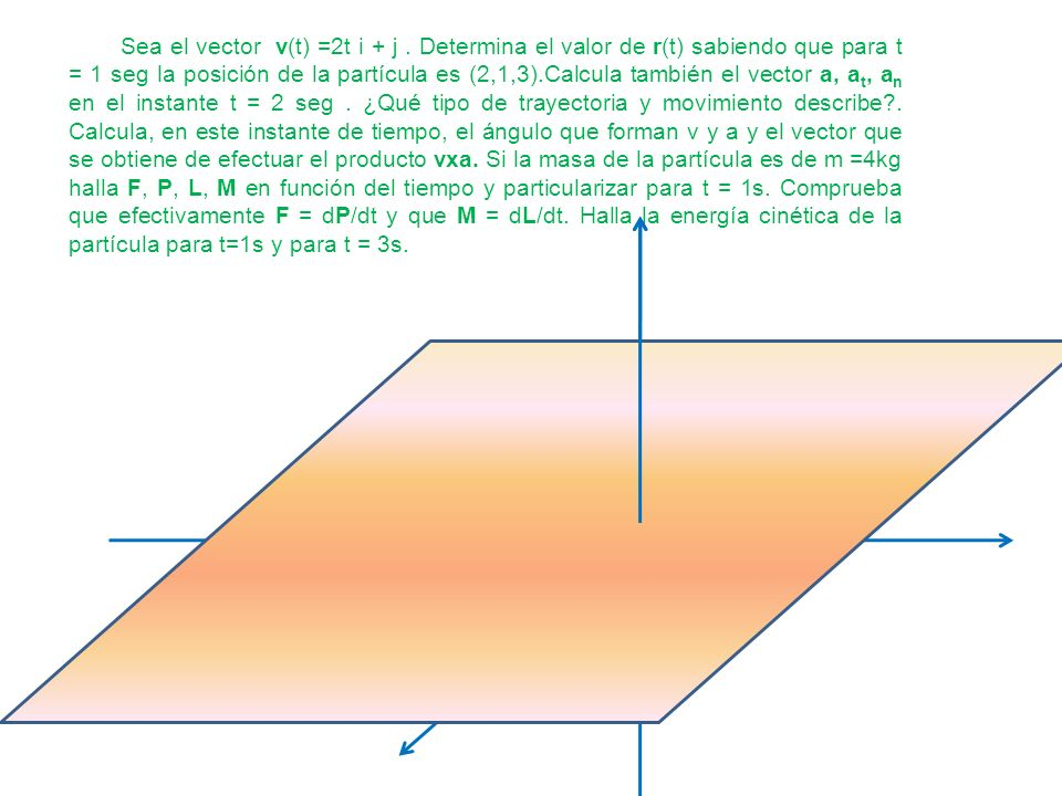 Sea el vector v(t) =2t i + j