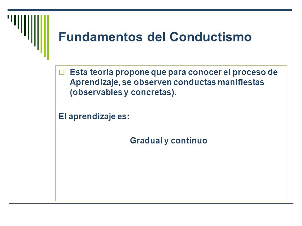 Fundamentos del Conductismo