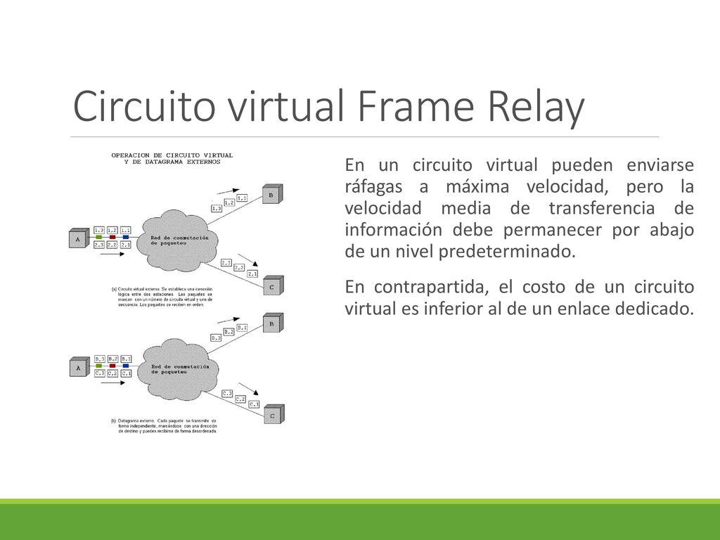 Circuito Virtual : R team se convierte en el equipo oficial de gtc circuito virtual