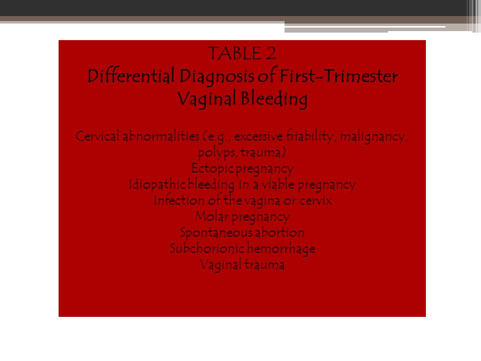 Differential Diagnosis of First-Trimester Vaginal Bleeding