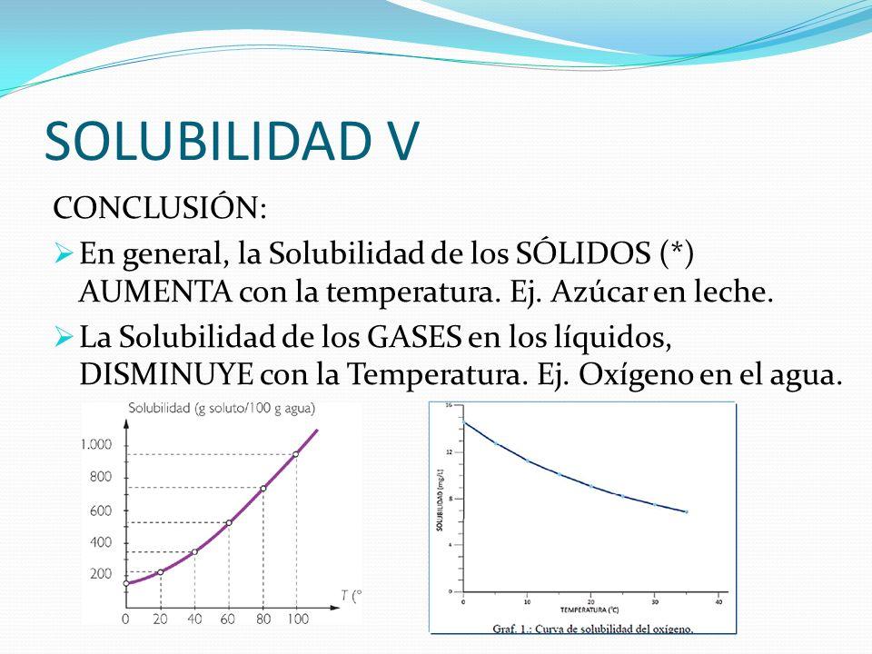 Solubilidad Y Teoria Atomica De Dalton Ppt Video Online