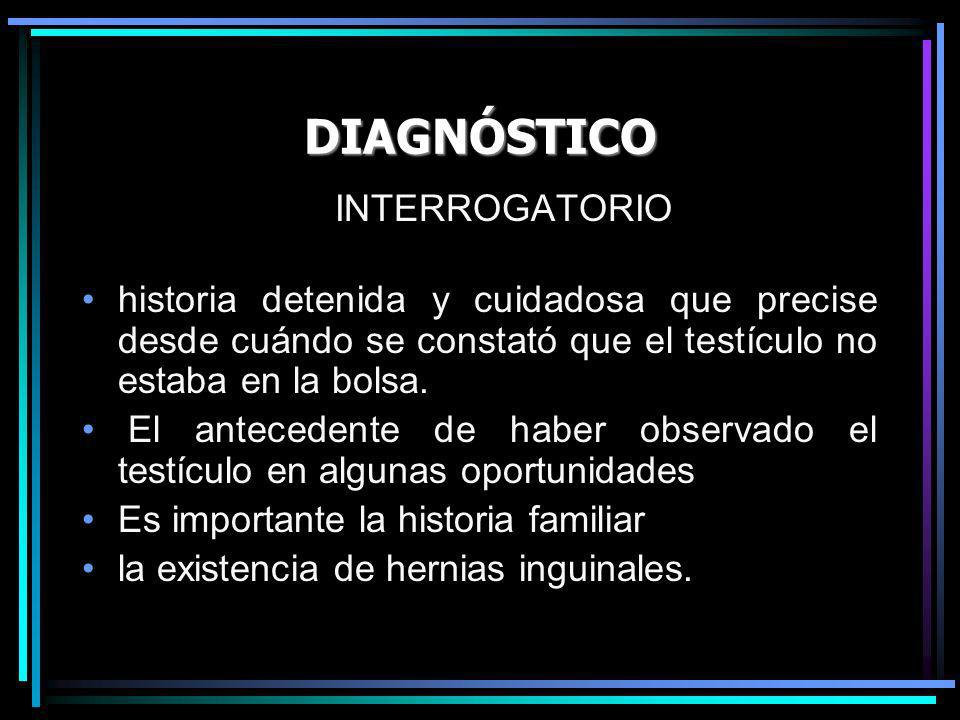 DIAGNÓSTICO INTERROGATORIO