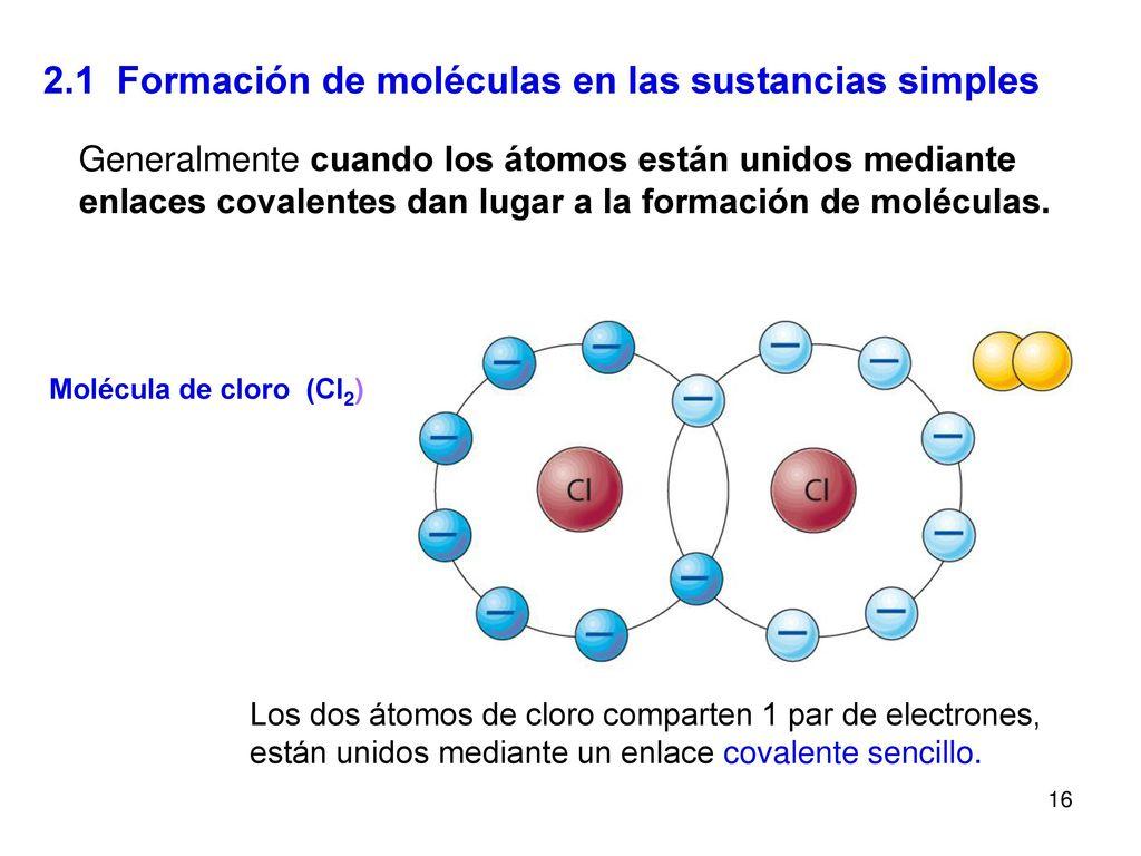 Unión De átomos Generalmente Los átomos Y Los Iones No Se