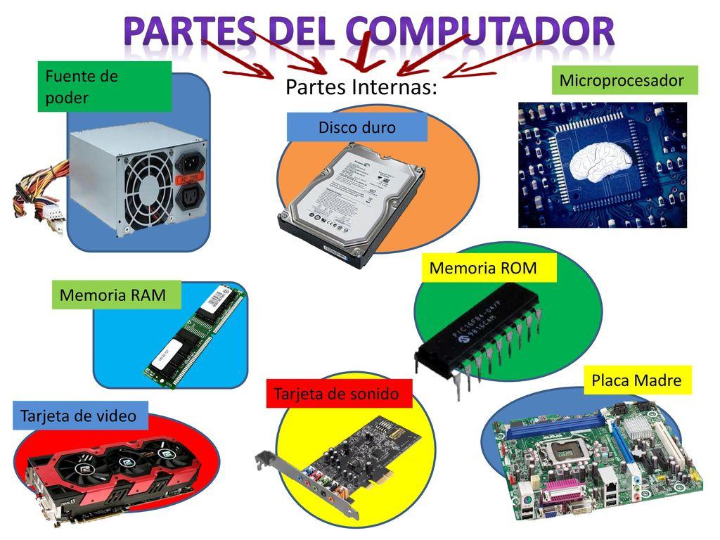 Objetivo #1 Introducción al computador. - ppt descargar