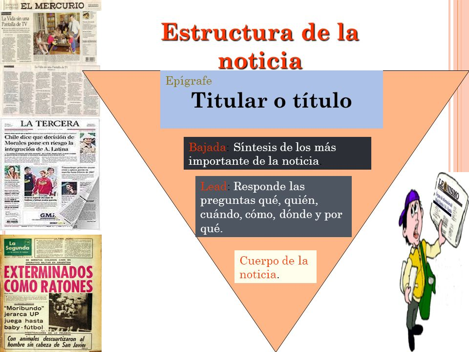 Estructura de la noticia