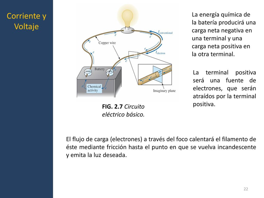 Circuito Basico Electrico : Circuitos elÉctricos i u cconceptos fundamentalesu d ppt descargar