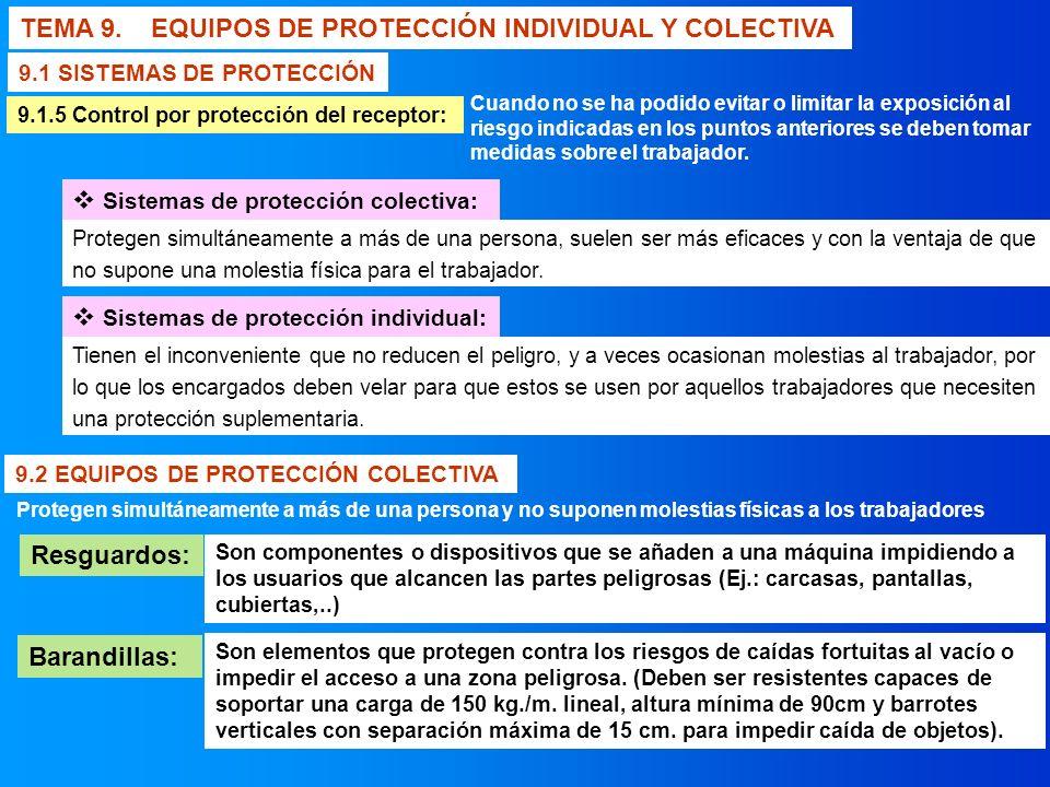 f8f8d04d1e0da TEMA 9. EQUIPOS DE PROTECCIÓN INDIVIDUAL Y COLECTIVA - ppt descargar