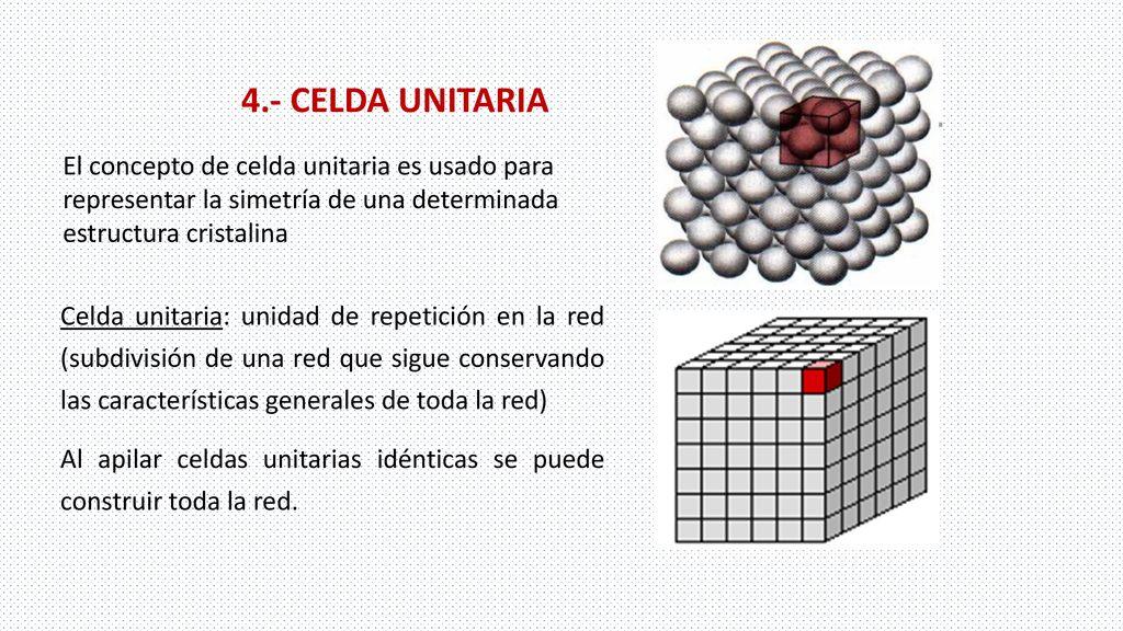 Cuaderno Electronico Estructura Cristalina Ppt Descargar