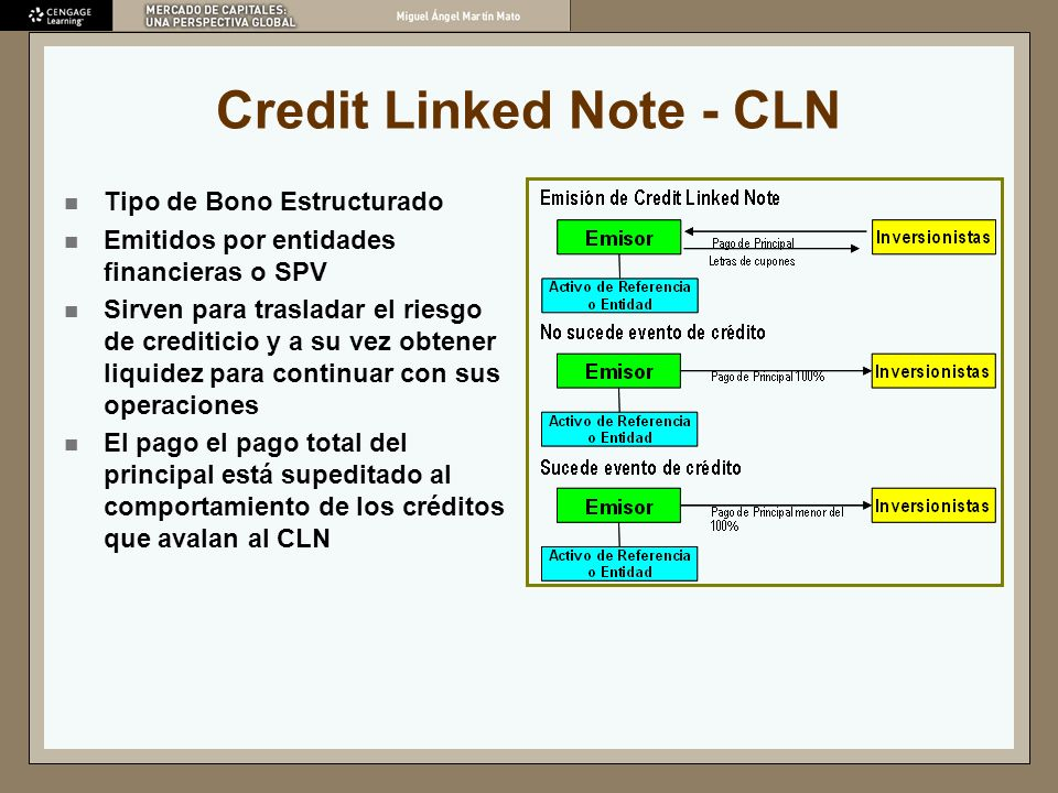 Credit Linked Note - CLN