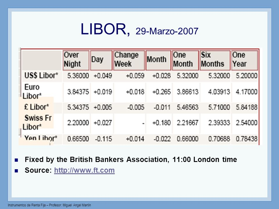 LIBOR, 29-Marzo-2007 Fixed by the British Bankers Association, 11:00 London time.