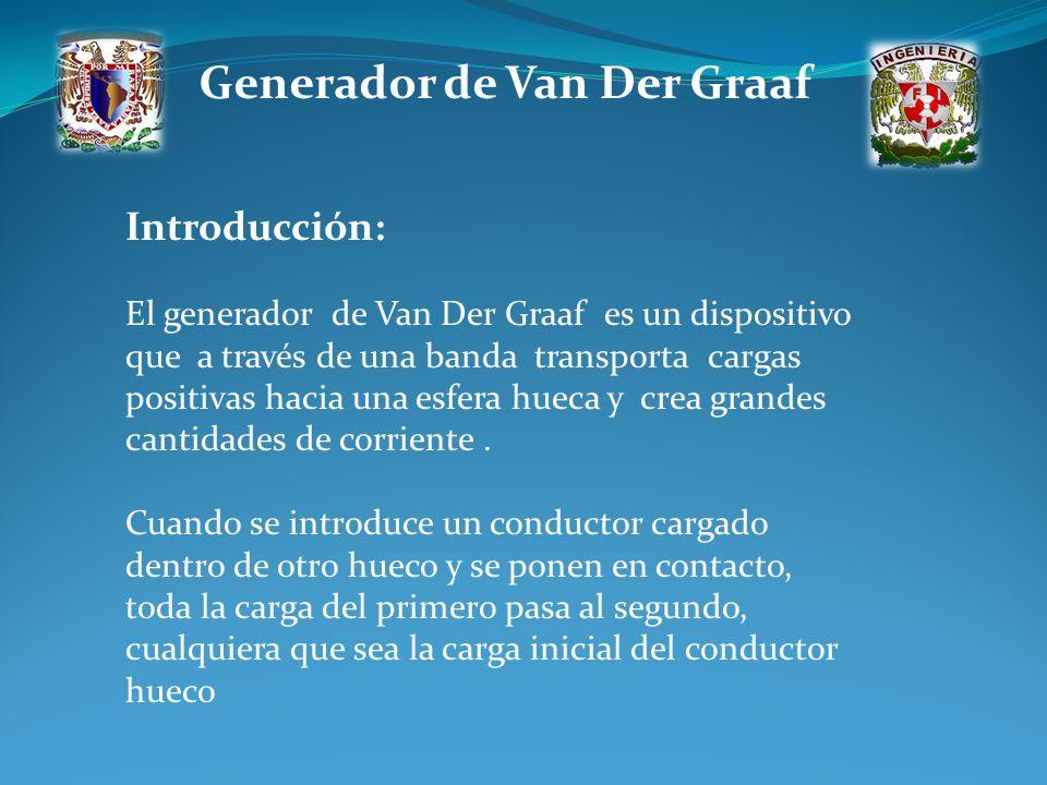 Generador De Van Der Graaf Ppt Descargar