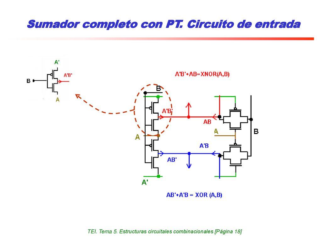 Circuito Xor : TecnologÍa de equipos informÁticos ppt descargar