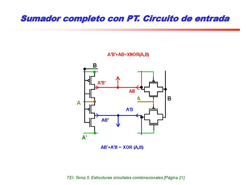 Circuito Xnor : TecnologÍa de equipos informÁticos ppt descargar