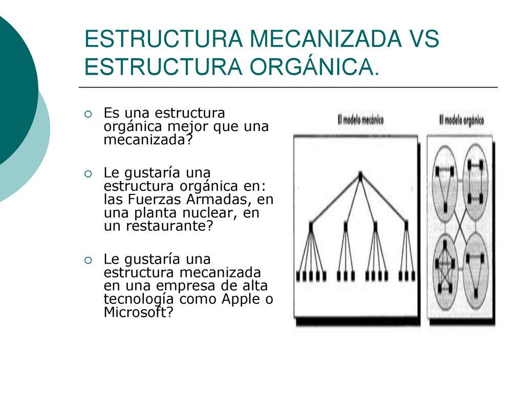 Retos Básicos Del Diseño Organizacional Ppt Descargar