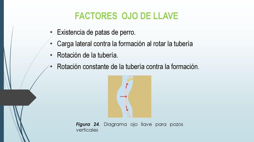 PROBLEMAS ASOCIADOS AL FLUIDO DE PERFORACIÓN - ppt descargar