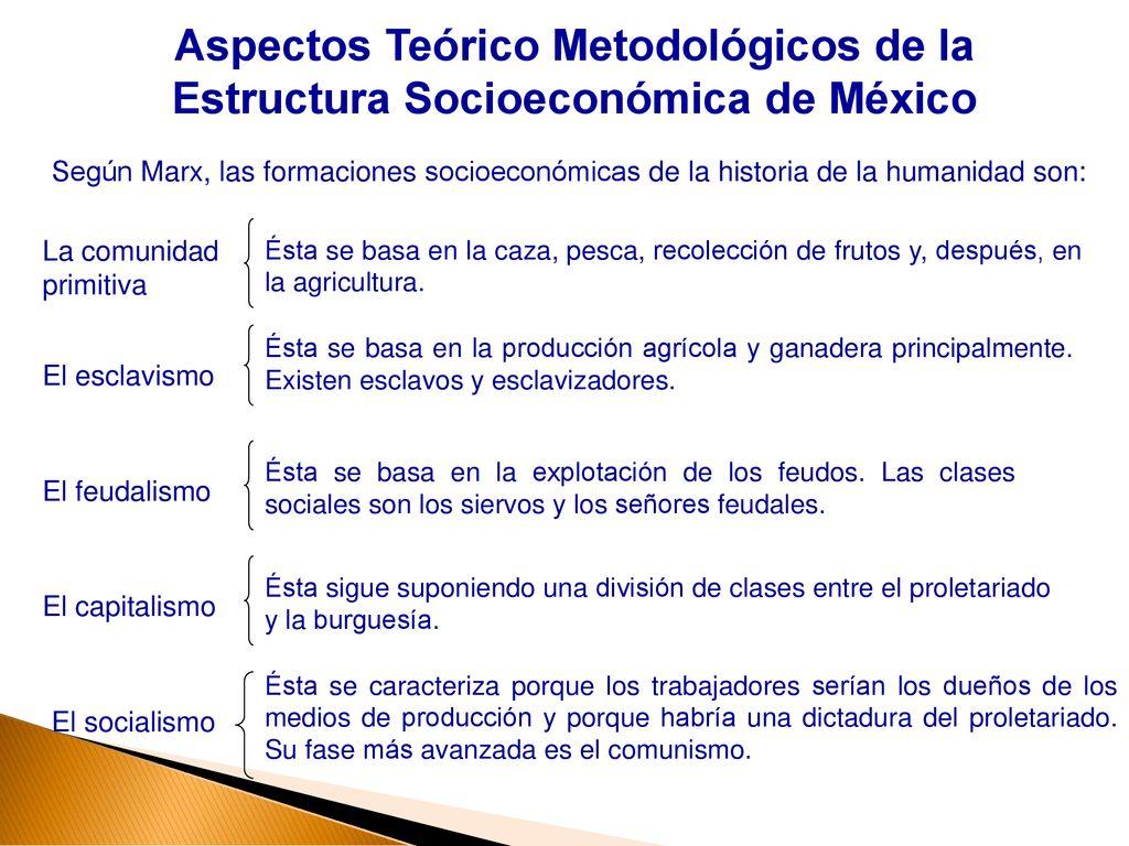 Estructura Socioeconómica De México Cuarto Semestre Ppt