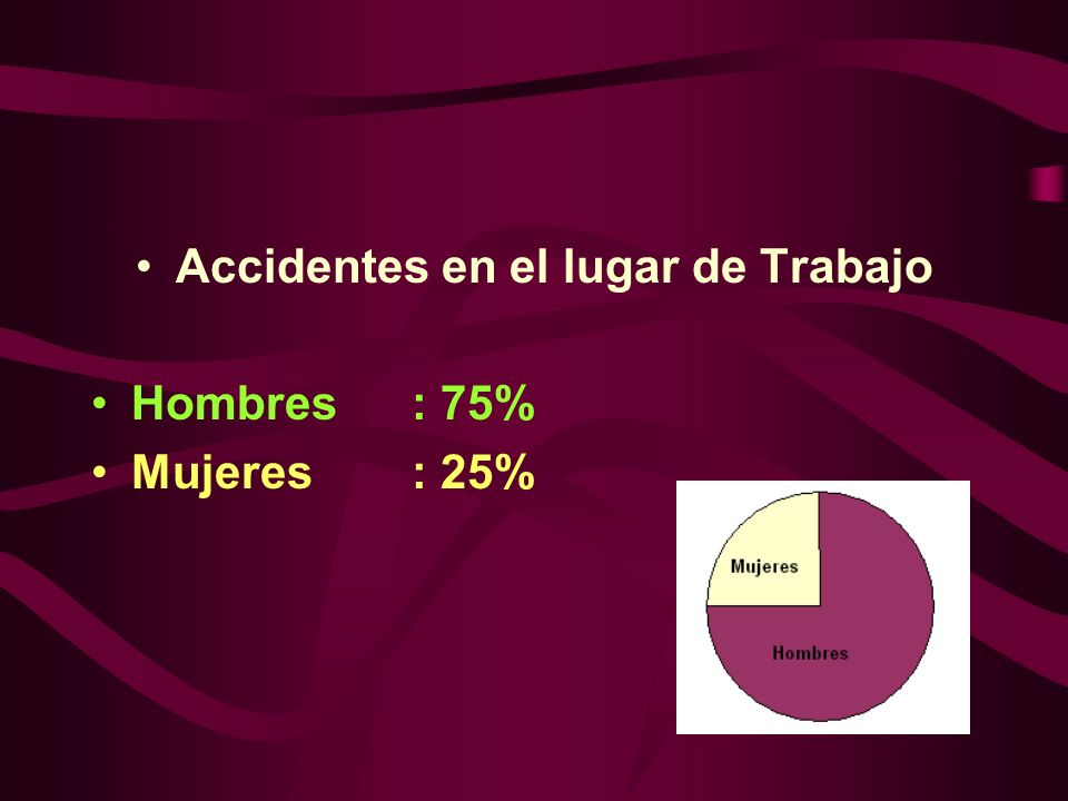 Accidentes en el lugar de Trabajo