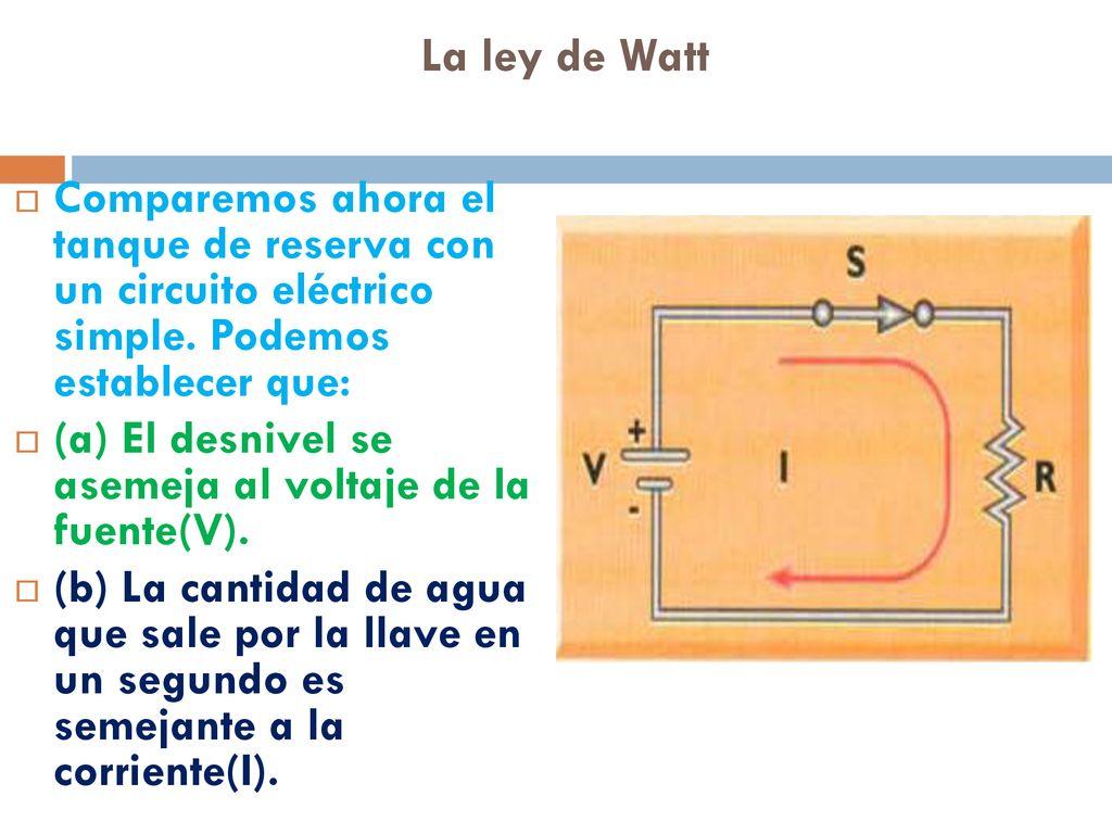 Circuito Electrico Simple : Metrología y normalización ppt descargar