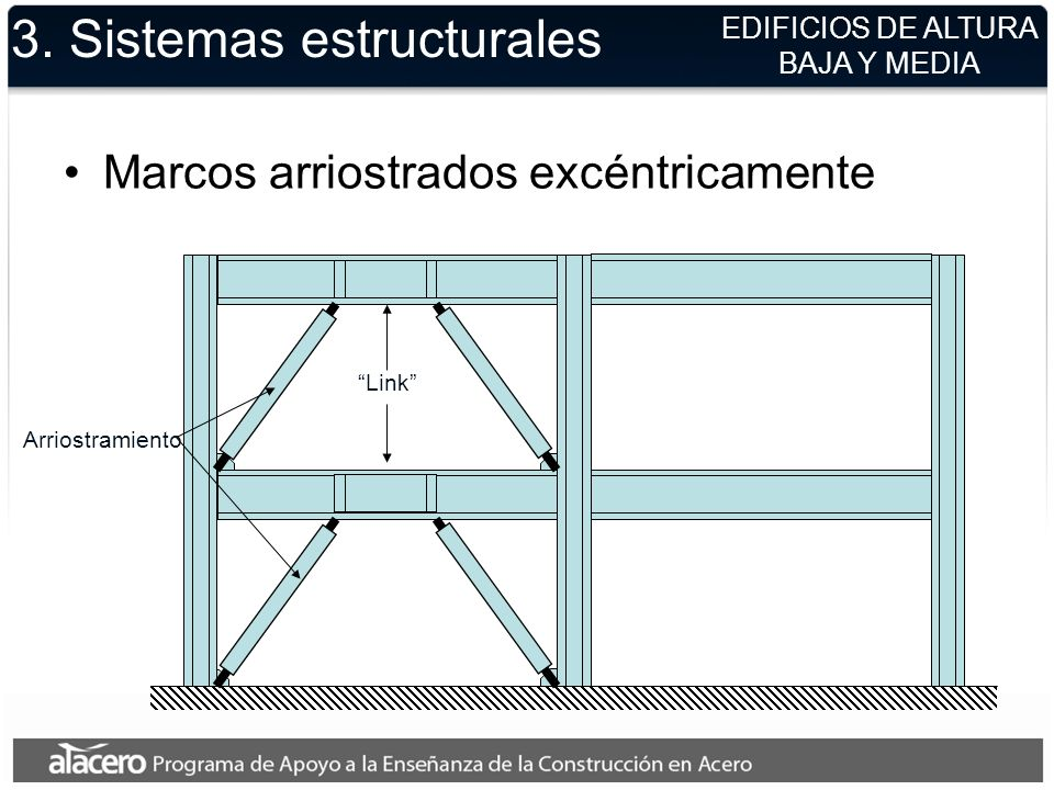 Diseño de edificios habitacionales y de oficinas - ppt descargar