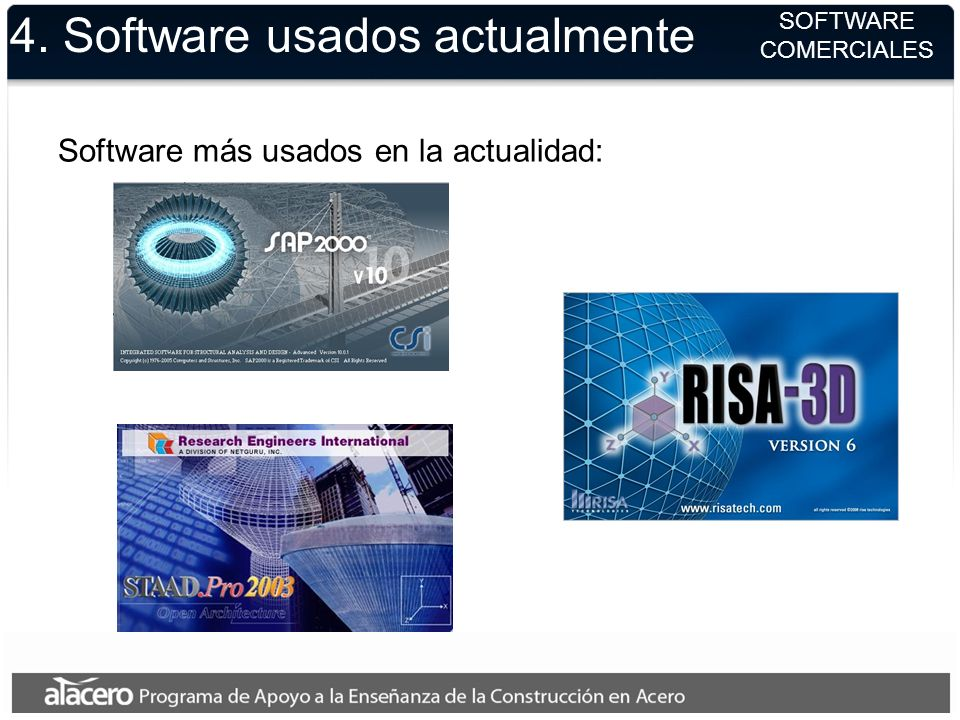 4. Software usados actualmente