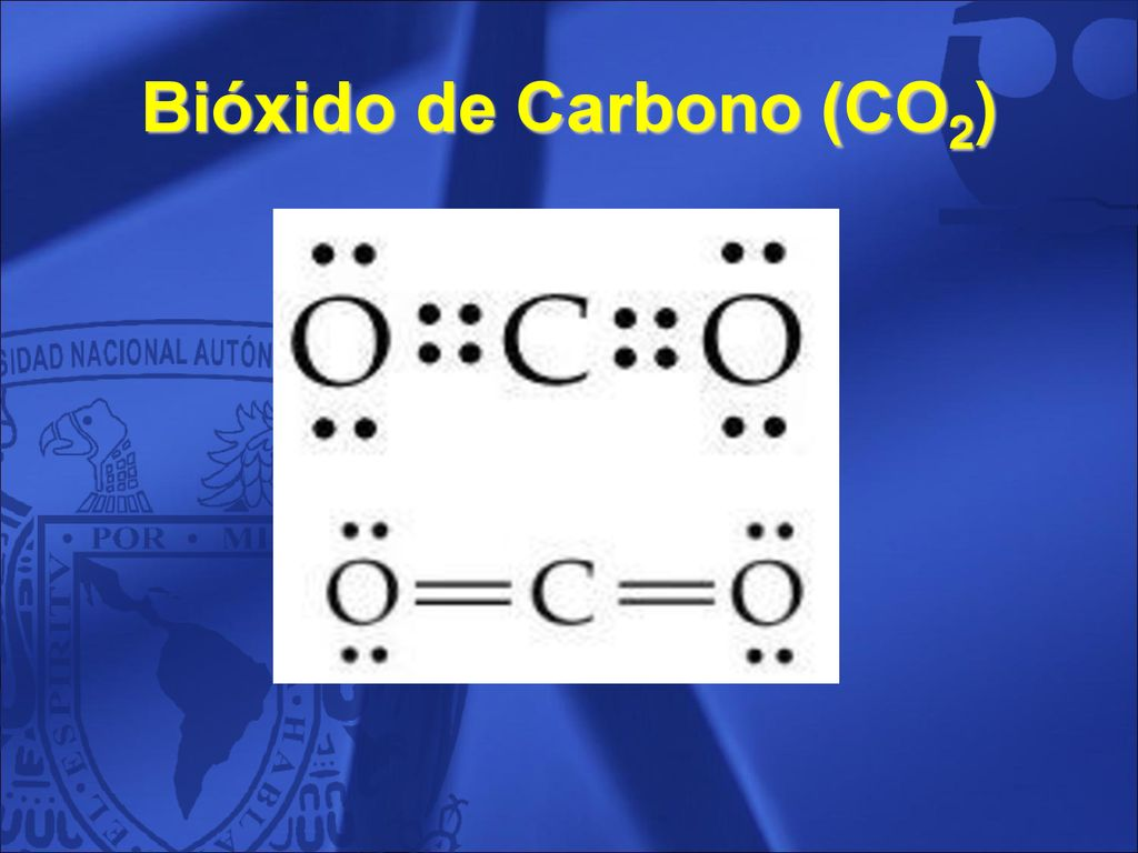 Bióxido de Carbono (CO2)
