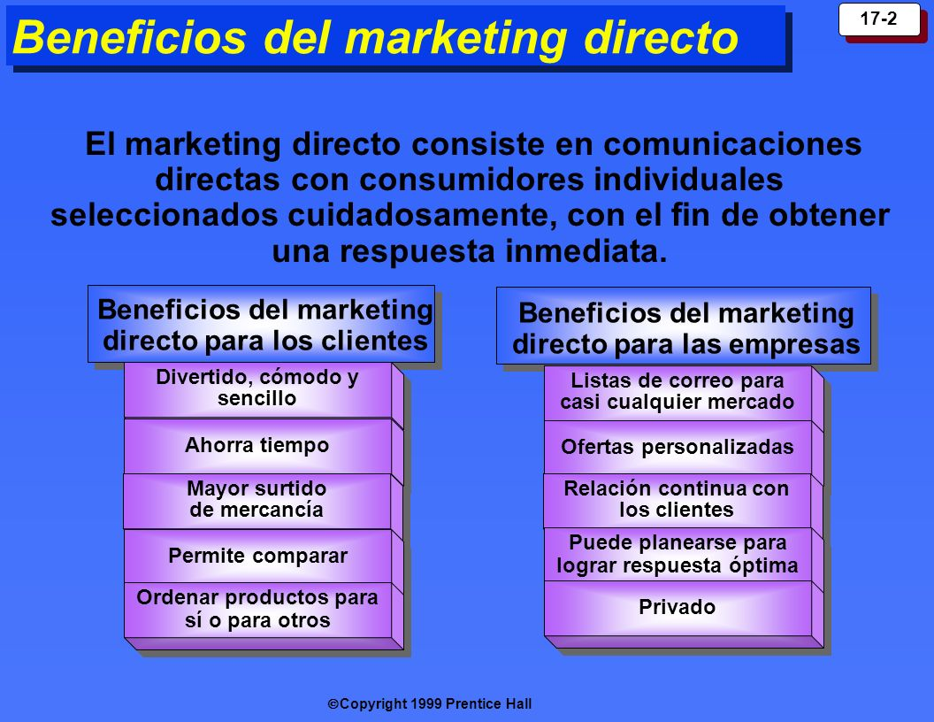 Beneficios del marketing directo