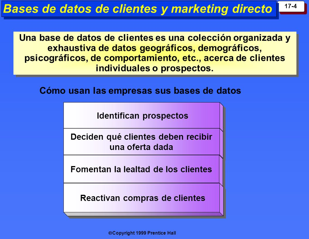 Bases de datos de clientes y marketing directo