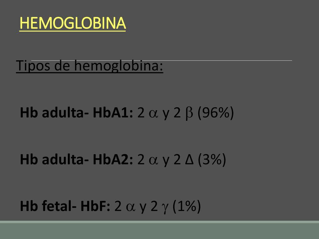 Hemoglobina Y Hemoglobinopatias Ppt Descargar