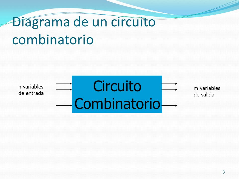 Diagrama de un circuito combinatorio