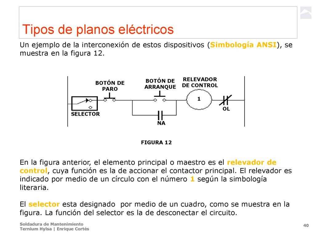 Circuito Unilineal : Interpretación de planos eléctricos ppt descargar