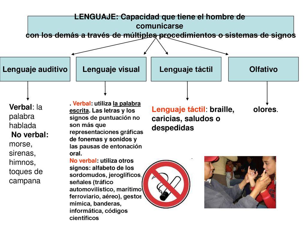 Ejemplos Del Lenguaje Tactil