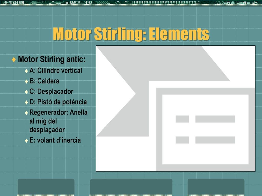 Motor Stirling: Elements