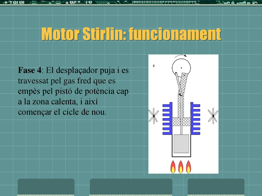 Motor Stirlin: funcionament