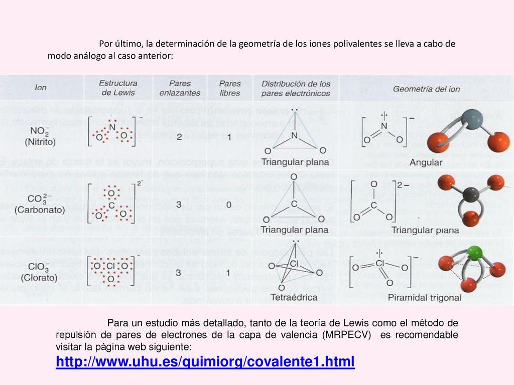 Geometría Molecular Ppt Descargar