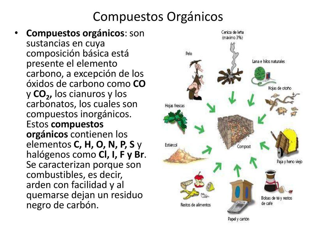 Resultado de imagen de Los compuestos de carbono conocidos