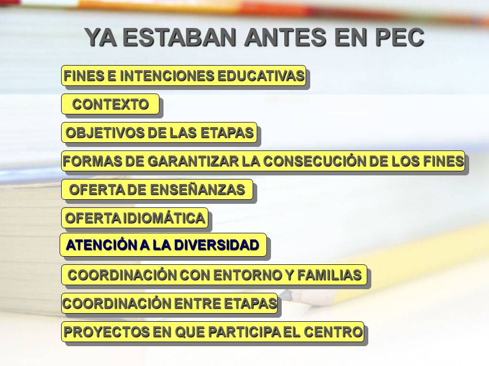 YA ESTABAN ANTES EN PEC FINES E INTENCIONES EDUCATIVAS CONTEXTO