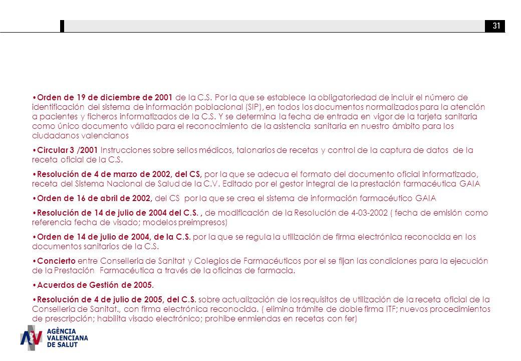 Receta electrónica experiencia en la Agencia Valencia de Salud - ppt ...