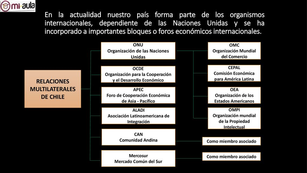 "CHILE ""BILATERAL Y MULTILATERAL"" - ppt descargar"