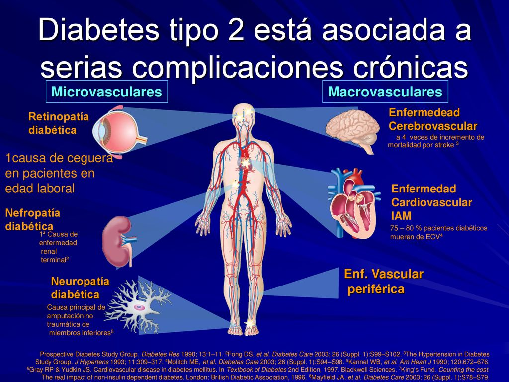 diabetes atrofia cerebral