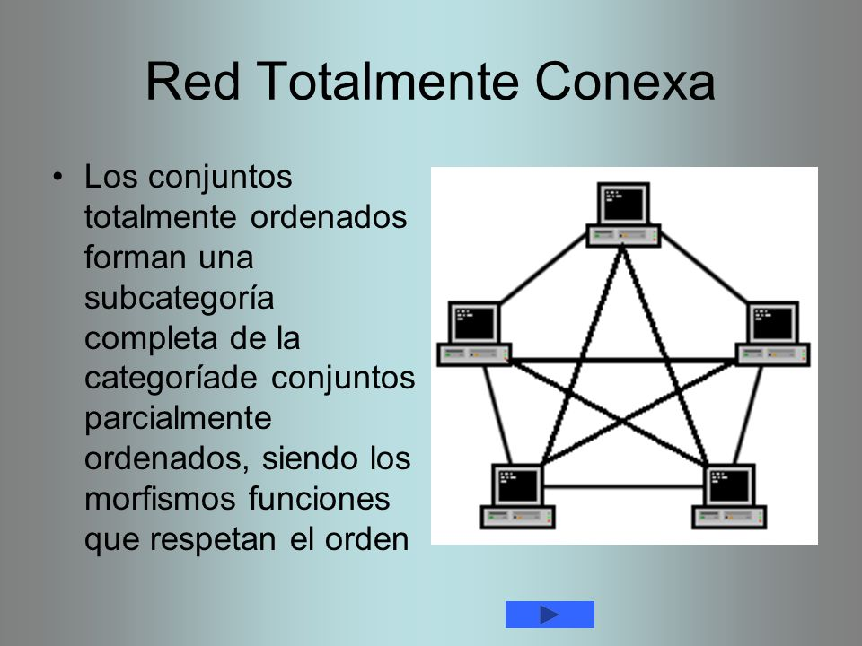 Red Totalmente Conexa