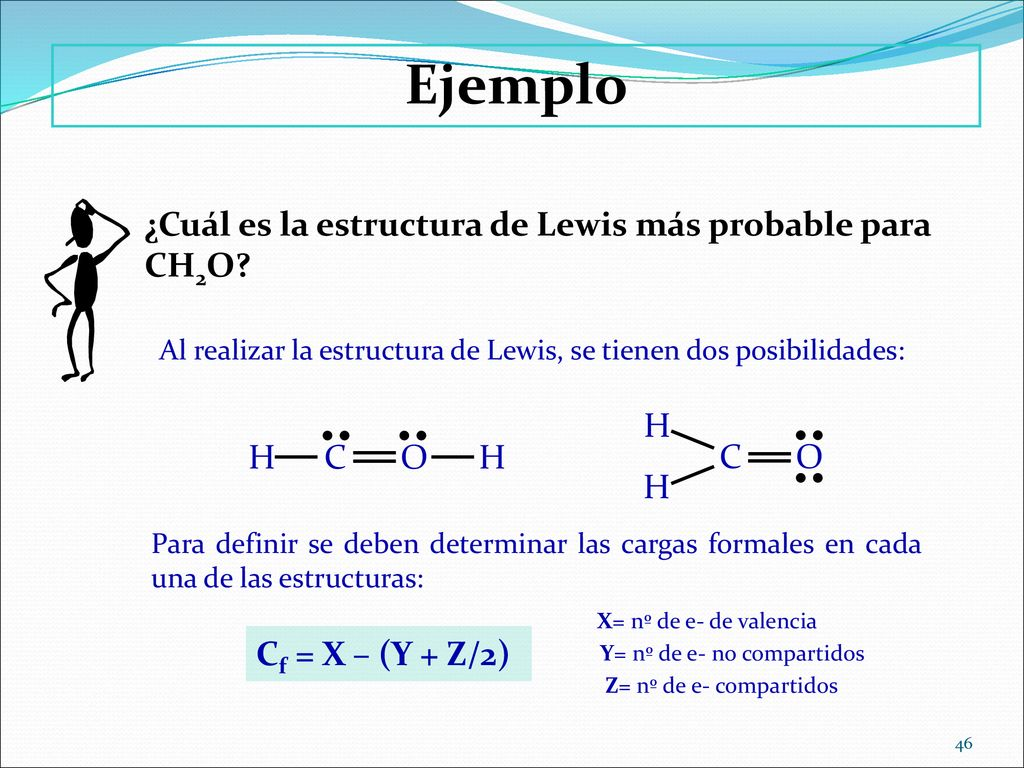 Unidad 3 Enlace Químico Profersora Marianet Zerené Ppt