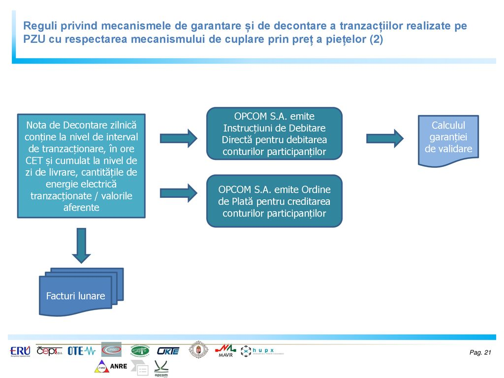 mecanisme de tranzacționare