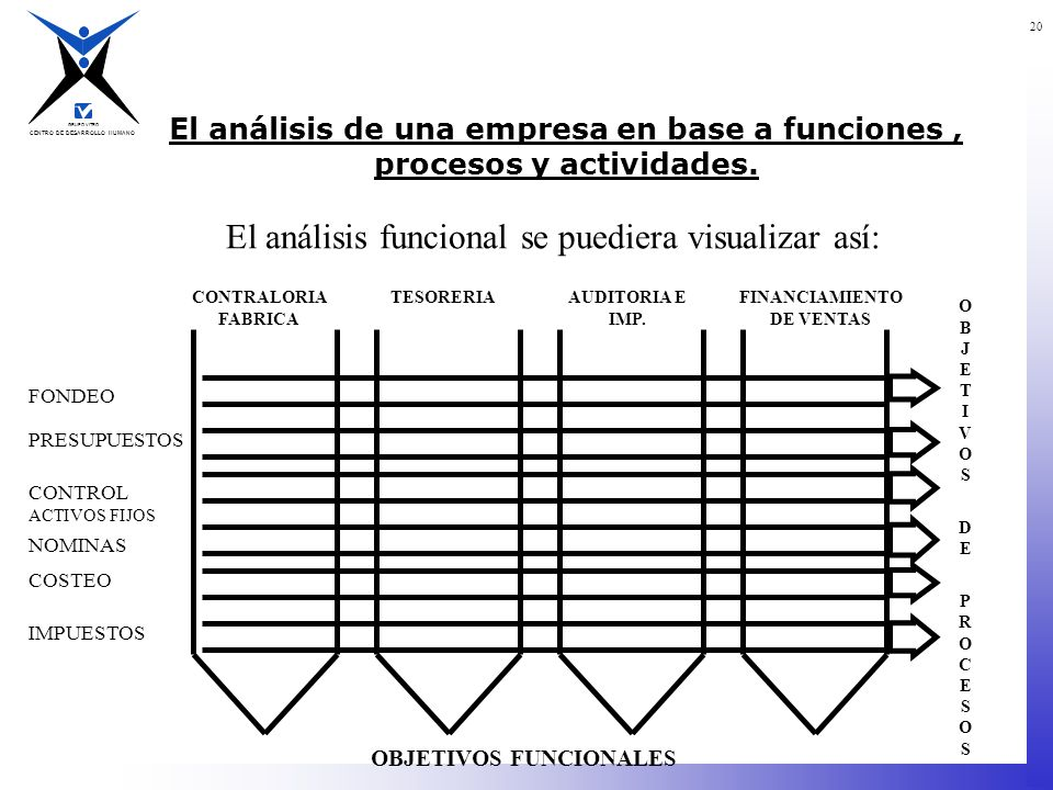 FINANCIAMIENTO DE VENTAS