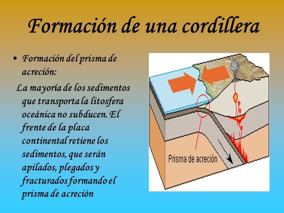 4 1 Formación De Las Cordilleras Ppt Descargar